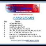 Hold em Starting Hands – Learn About Poker Starting Hands