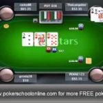 Learn Poker – Playing Against LAGs