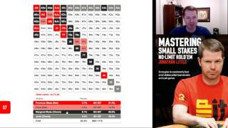 Mastering Small Stakes No-Limit Hold'em preview