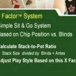 Sit and Go Texas Holdem Tournament Poker Tutorial, Part 2