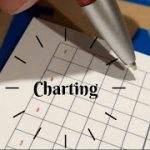 CHARTING | BACCARAT