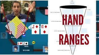 How to Put Your Opponents on a Hand Range