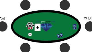 Simple Rules of No Limit Texas Hold'em – How Poker is Played