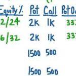Pot Odds vs. Equity PRACTICE