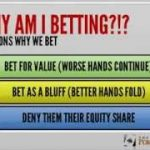 How To Size Your Bets In Poker   SplitSuit