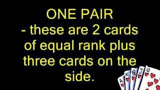 How To Learn The Texas Hold Em Poker Hands In Order Fast