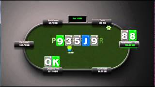 Poker Strategy – Defending Blinds Postflop – Part 2