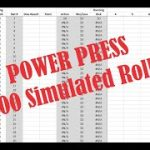 Power Press Craps Strategy – 200 Simulated Rolls
