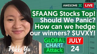 Global – $FAANG Stocks Top!  Should We Panic?  How can we hedge our winners? $UVXY! (July 24, 2020)