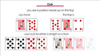 Pot Odds in Poker Explained – Quick Trick to Remember