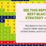 See This Report on Best Blackjack Strategy » Learn Basic & Advanced Strategies