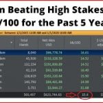"""""""Expert Cash Game Play"""" – Advanced Poker Strategy Strategy with YourDoom"""