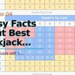 4 Easy Facts About Best Blackjack Strategies — FanDuel Casino Explained