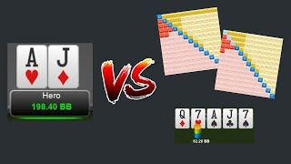 Should he value bet the river against 2 players?   Poker Hand Reading