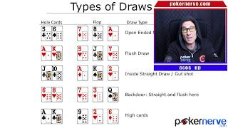 Poker Math: Using the 2×4 method to convert from outs to percentages