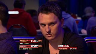 Poker Tutorial – KNOWING WHEN TO FOLD