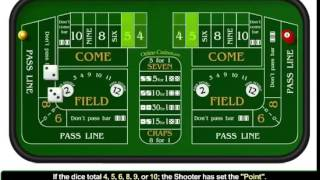 Warning – What You Don't Know about Online Casino Craps!