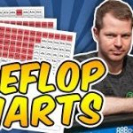 Fix Your Pre-flop LEAKS with These CHARTS!!