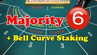 MAJORITY 6 | SUSTAINED PROFIT | BELL CURVE STAKING – Baccarat Strategy Review