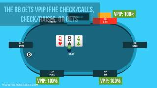 What Is VPIP? (Poker Stat) | Poker Quick Plays