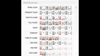 Facts About 21 Texas Holdem Tips the Pros Don't Want You to Know Revealed