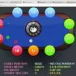 Texas Hold'em Rules, Terminology, and Basic Positional Strategy (1/5)