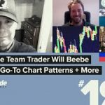 Ep 193: SteadyTrade Team Trader Will Beebe Shares His Go-To Chart Patterns + More