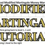 BACCARAT 333: Modified Martingale Money Management – Step by Step Tutorial