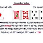 Expected Value in Poker Explained – Calculate EV Quickly