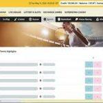 Tennis Betting 2021 | Football Betting | Betting Strategies To Win Big | Tips | Guide