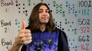 Should You Run It Twice? | Poker Strategy