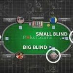How to Play Poker – A Multilingual Guide | PokerStars