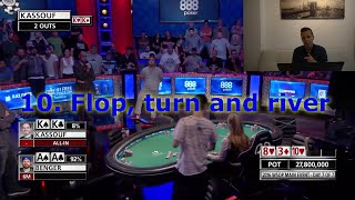 10 Texas Hold 'em Poker terms that most people don't know. Do you know all 10?