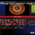 Best Roulette Strategy – Win Daily Strategy #1