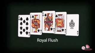 Poker Hand Ranking Tutorial
